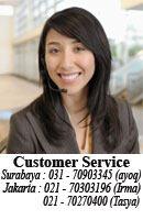 Customer Services Phitagoras